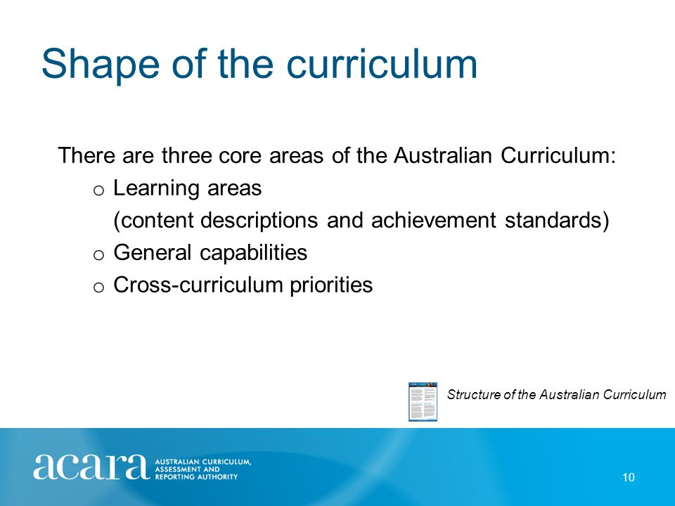 Curriculum content Foundation to Year 10