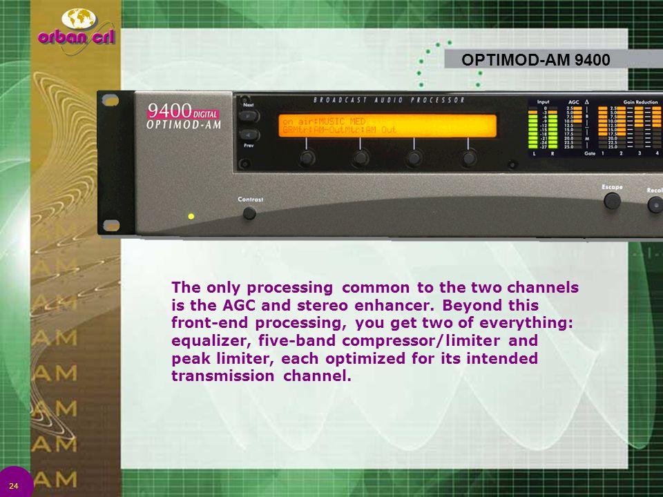 OPTIMOD-AM 9400