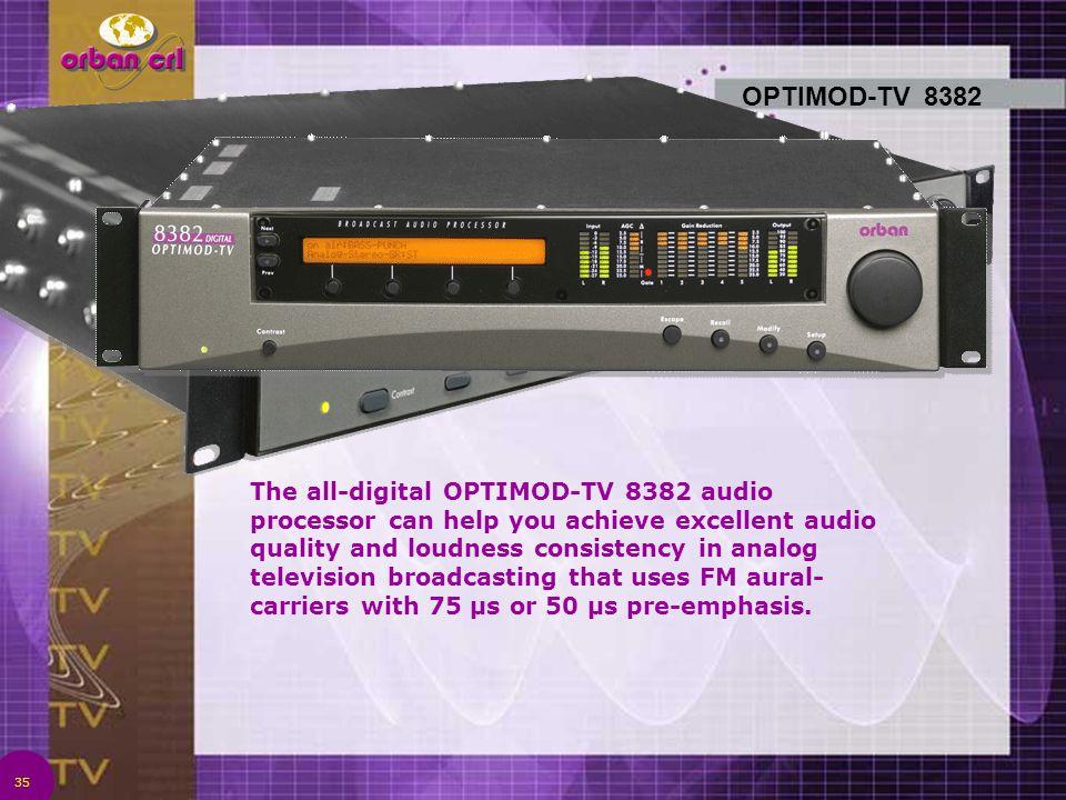 OPTIMOD-TV 8382