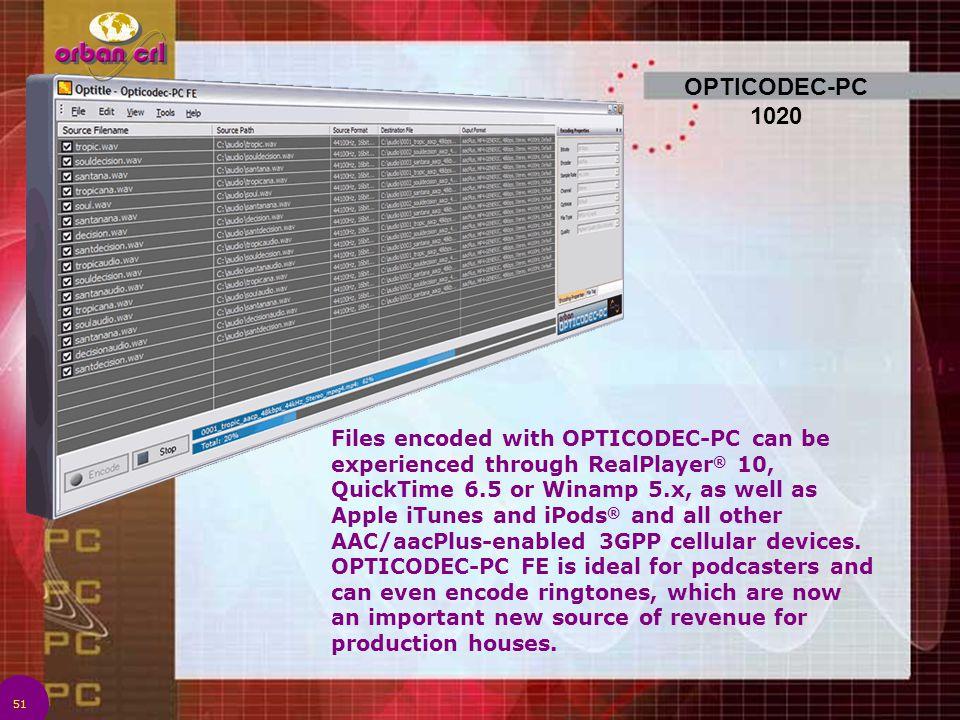 OPTICODEC-PC 1020