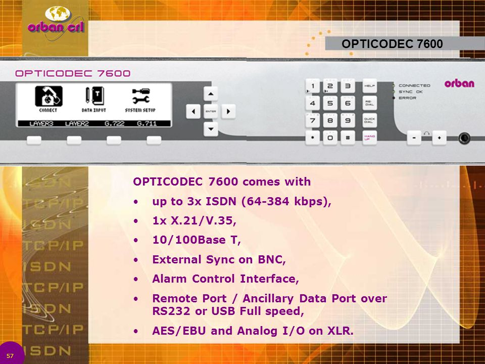 OPTICODEC 7600 OPTICODEC 7600 comes with up to 3x ISDN (64-384 kbps),