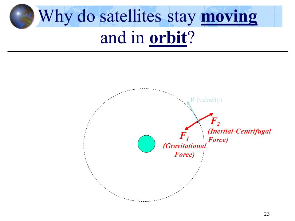 Why do satellites stay moving and in orbit