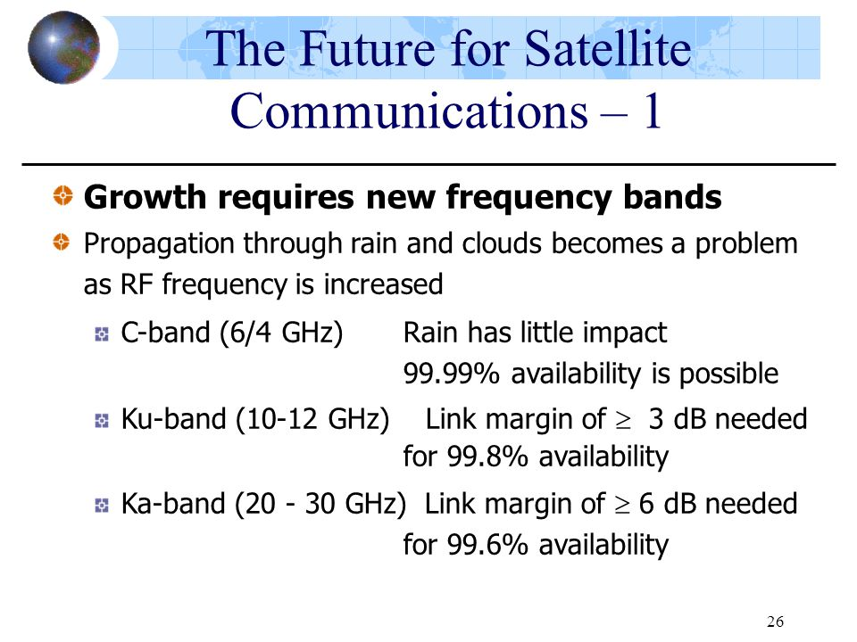 The Future for Satellite Communications – 1