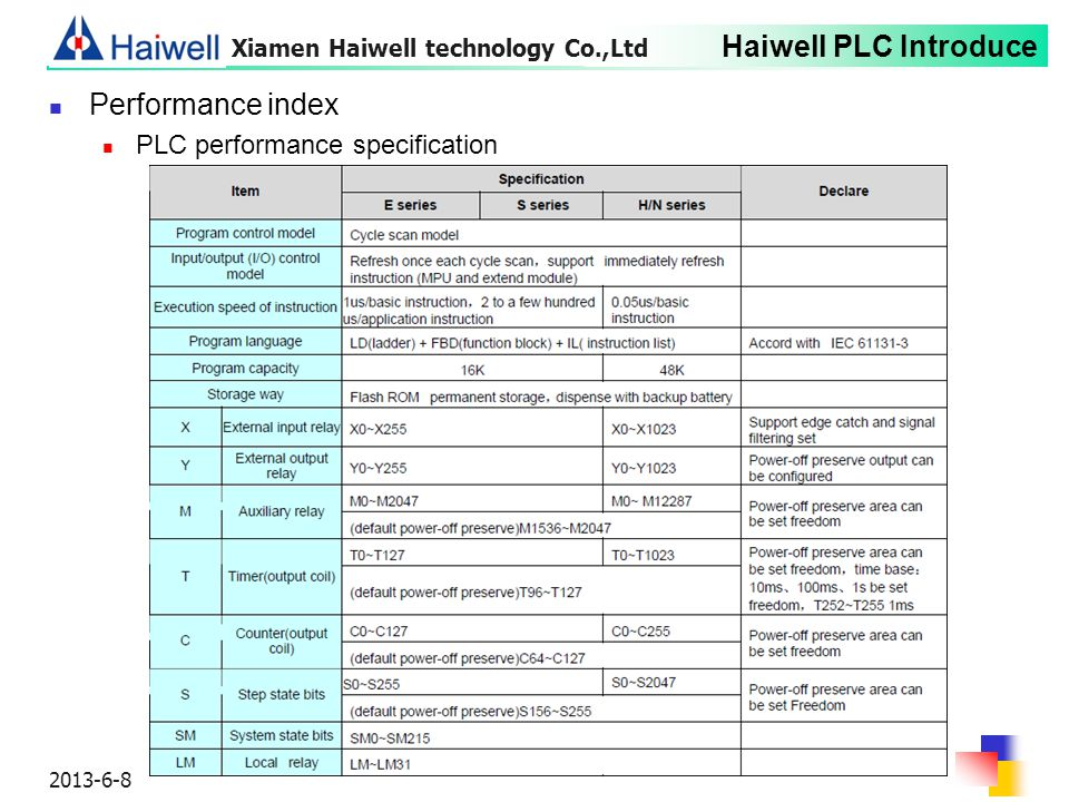 Performance index PLC performance specification