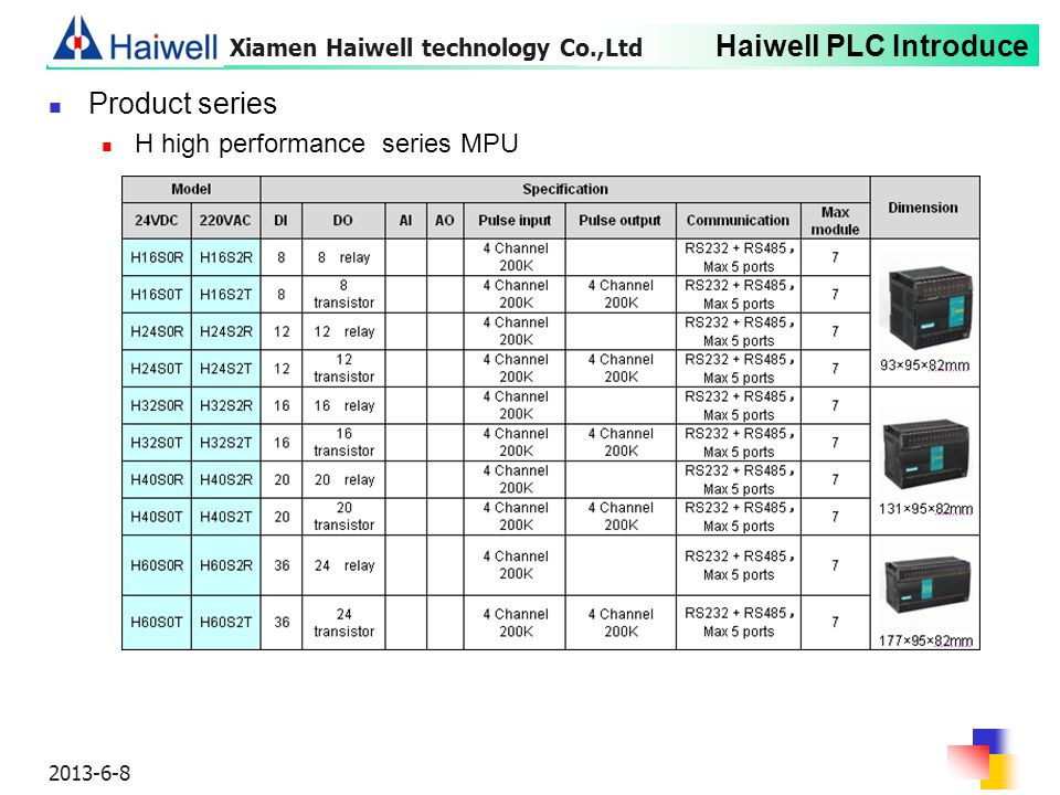 Product series H high performance series MPU