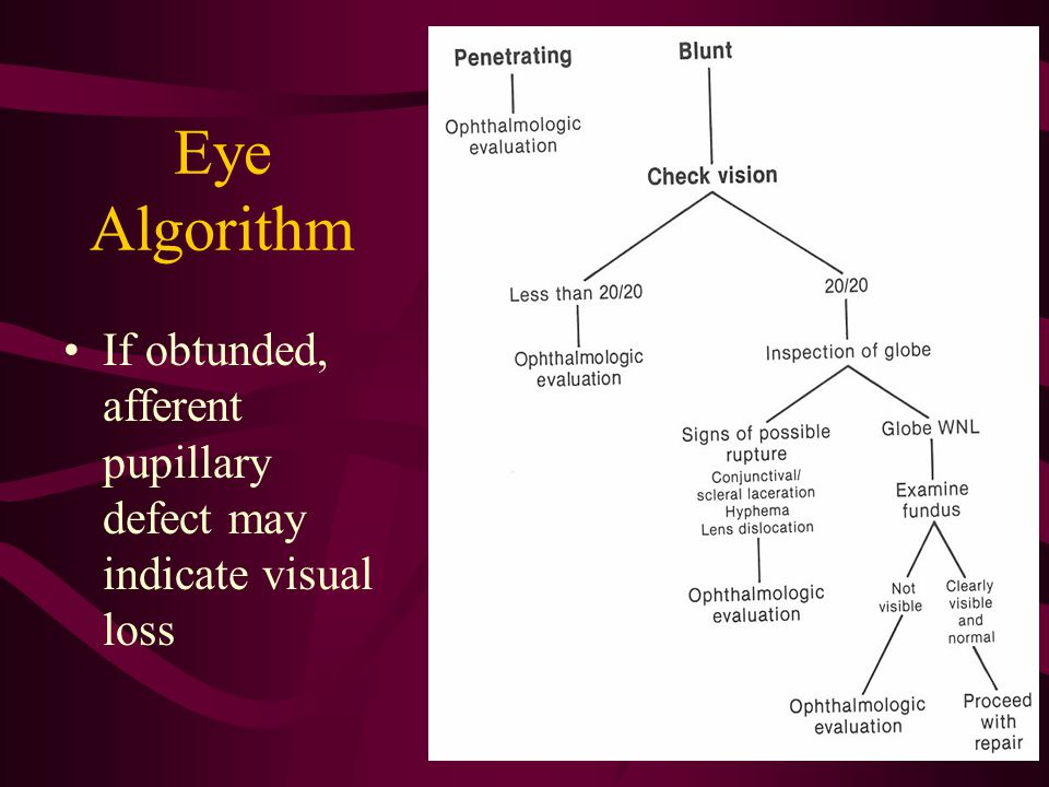 Eye Algorithm If obtunded, afferent pupillary defect may indicate visual loss
