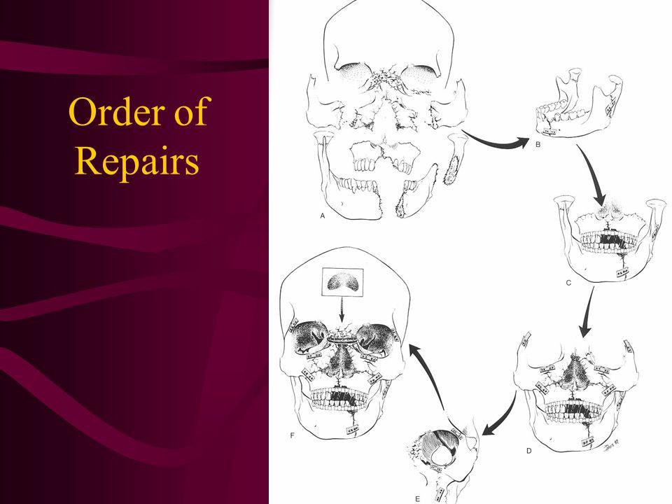 Order of Repairs
