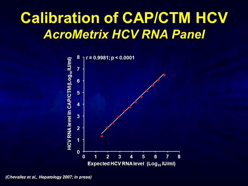 Calibration of CAP/CTM HCV AcroMetrix HCV RNA Panel