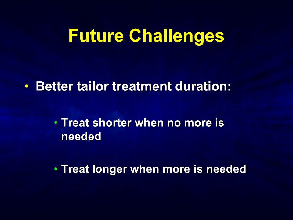 Future Challenges Better tailor treatment duration: