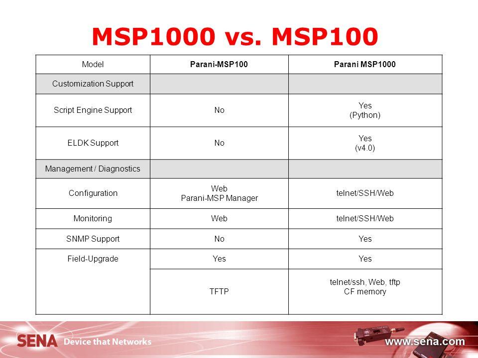 MSP1000 vs. MSP100 Model Parani-MSP100 Parani MSP1000