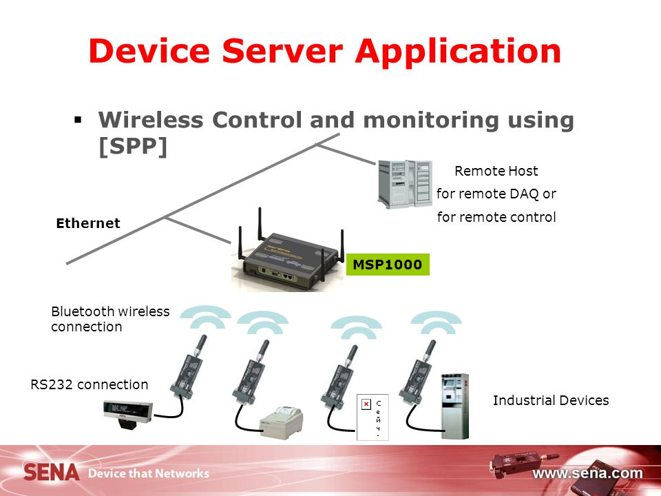 Device Server Application