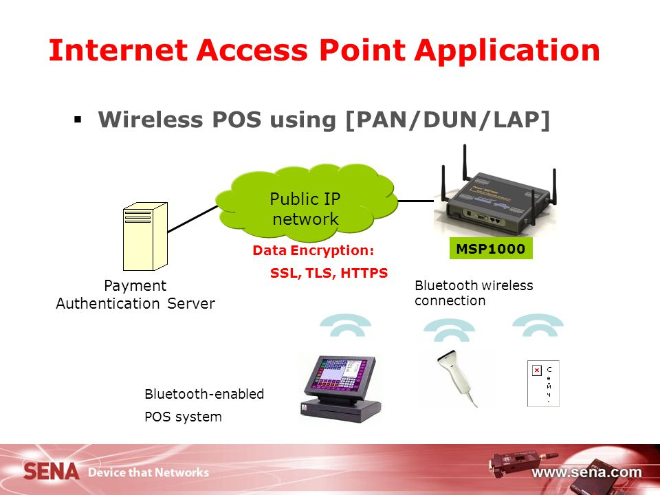 Internet Access Point Application