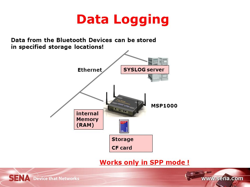 Data Logging Works only in SPP mode !