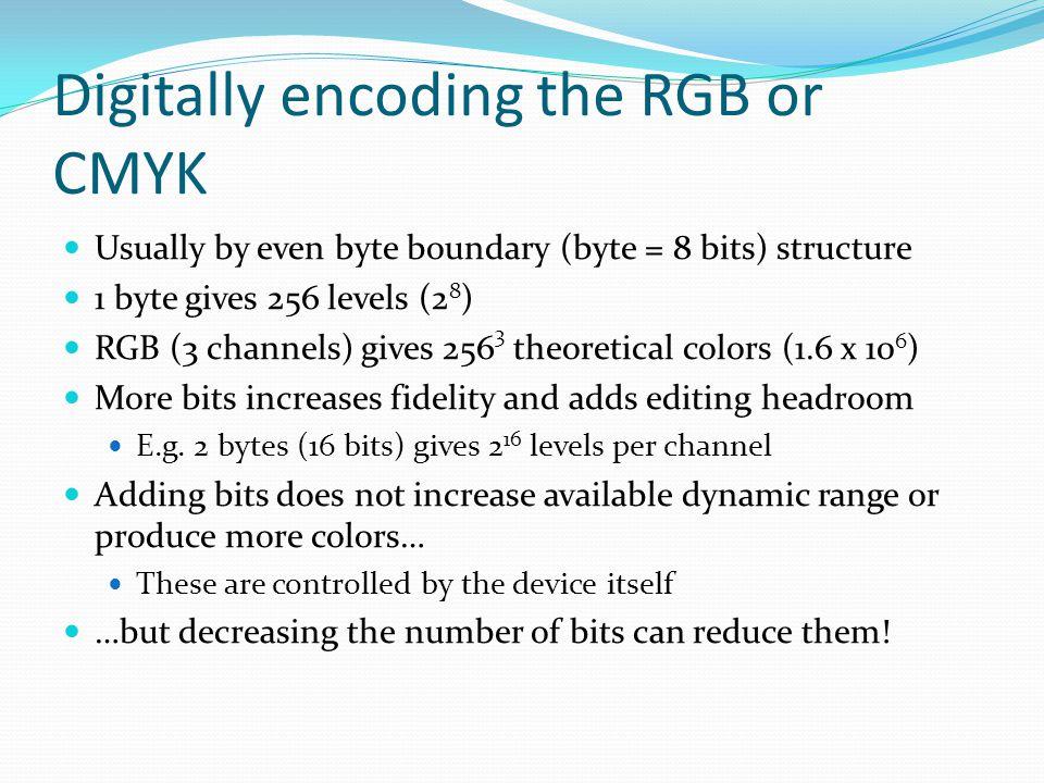 Digitally encoding the RGB or CMYK
