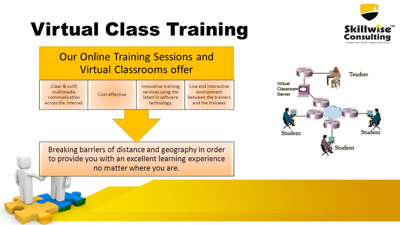 Virtual Class Training