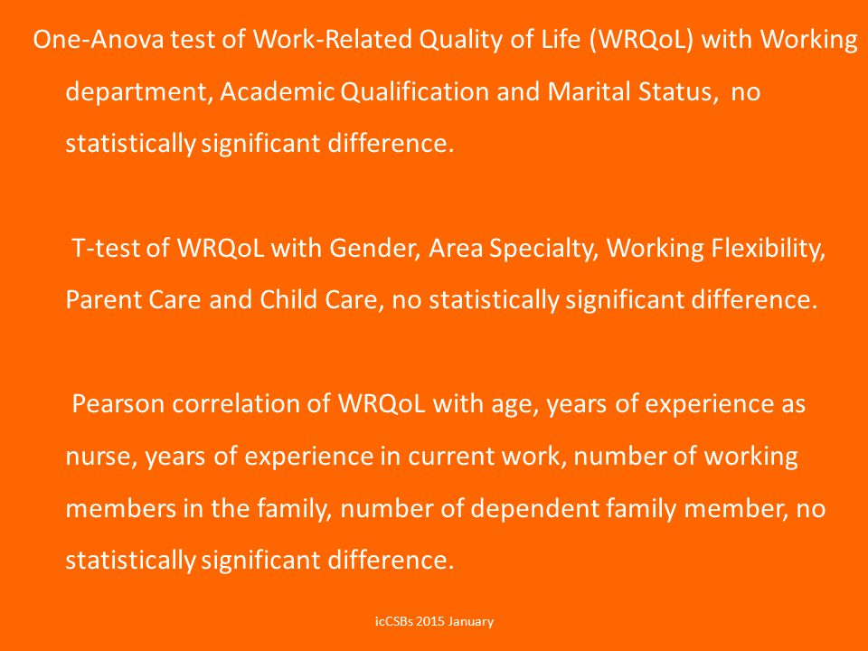 One-Anova test of Work-Related Quality of Life (WRQoL) with Working department, Academic Qualification and Marital Status, no statistically significant difference. T-test of WRQoL with Gender, Area Specialty, Working Flexibility, Parent Care and Child Care, no statistically significant difference. Pearson correlation of WRQoL with age, years of experience as nurse, years of experience in current work, number of working members in the family, number of dependent family member, no statistically significant difference.