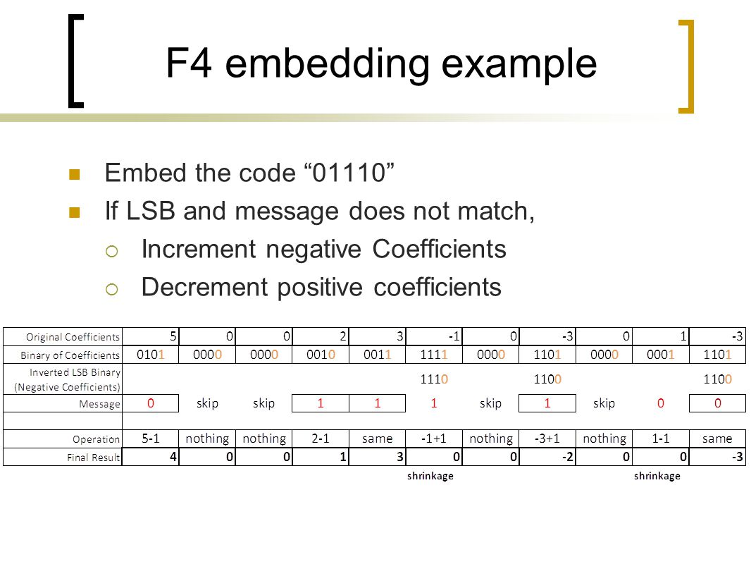 F4 embedding example Embed the code 01110