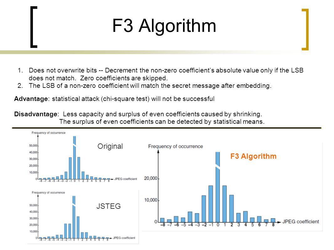 F3 Algorithm Original F3 Algorithm JSTEG