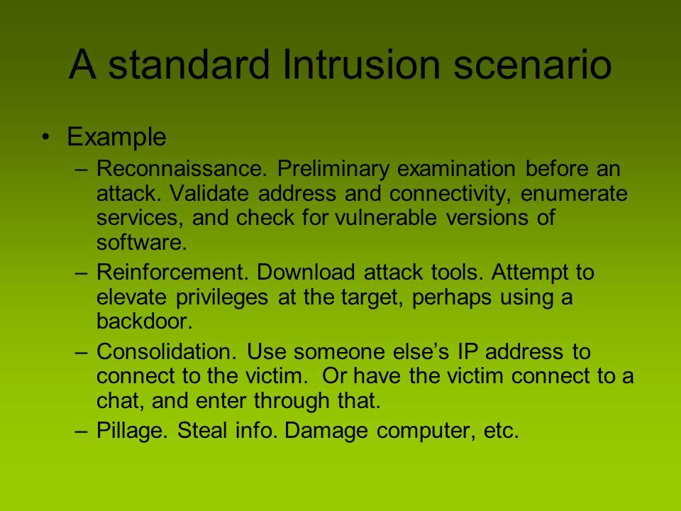 A standard Intrusion scenario