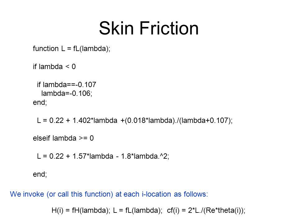 Skin Friction function L = fL(lambda); if lambda < 0