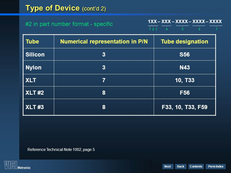 Type of Device (cont'd 2)