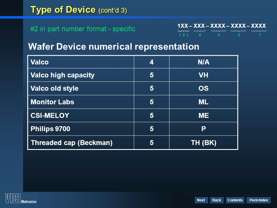 Type of Device (cont'd 3)