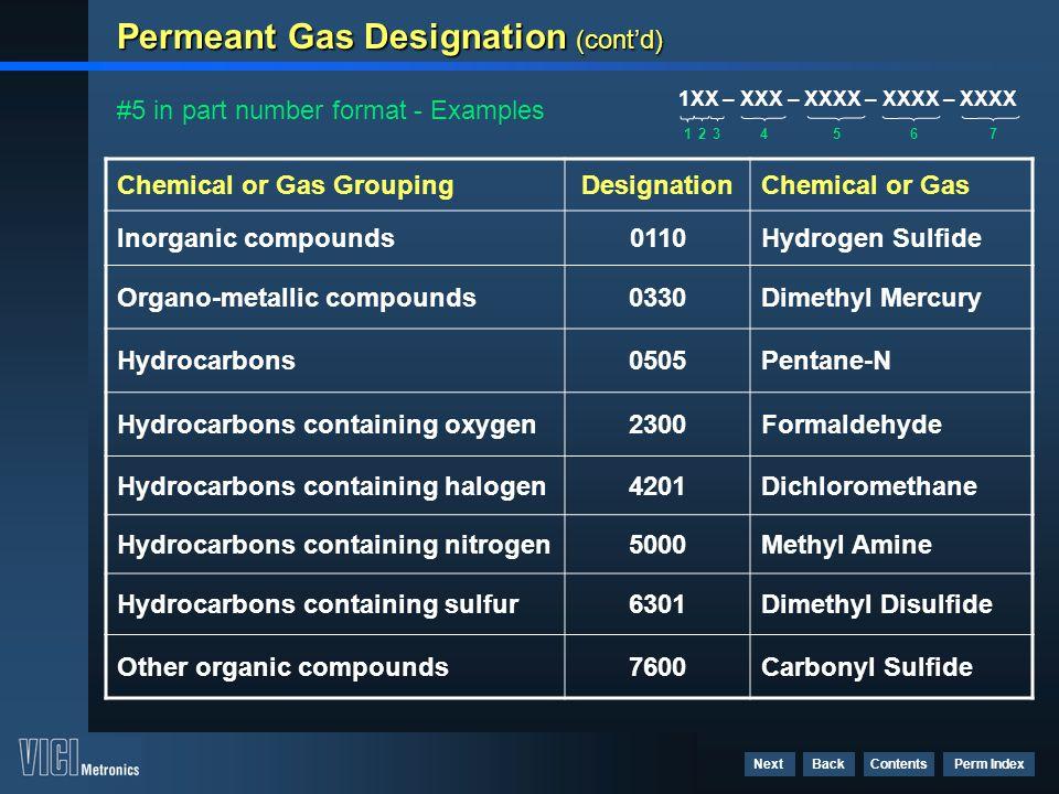 Permeant Gas Designation (cont'd)