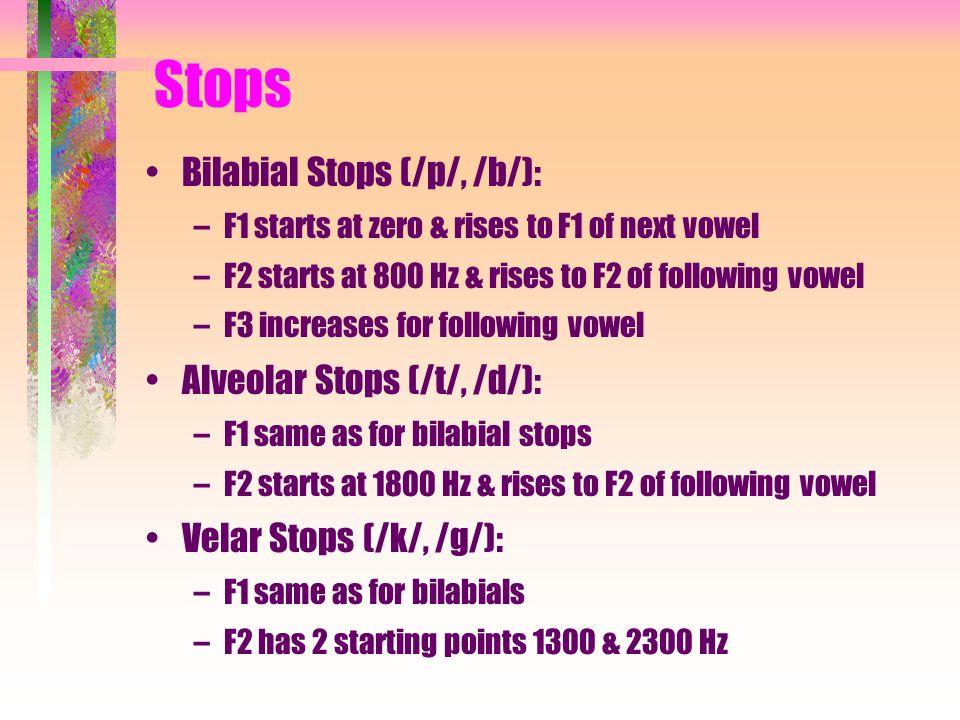 Stops Bilabial Stops (/p/, /b/): Alveolar Stops (/t/, /d/):