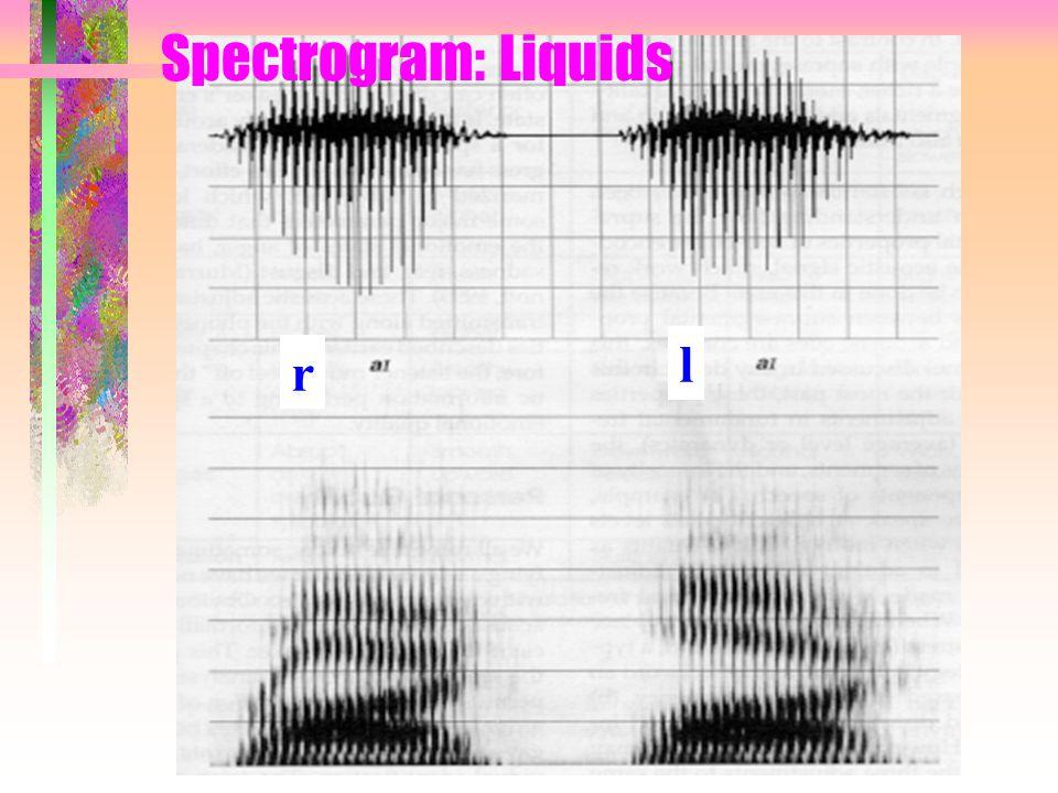 Spectrogram: Liquids l r