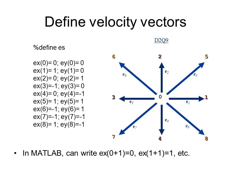 Define velocity vectors