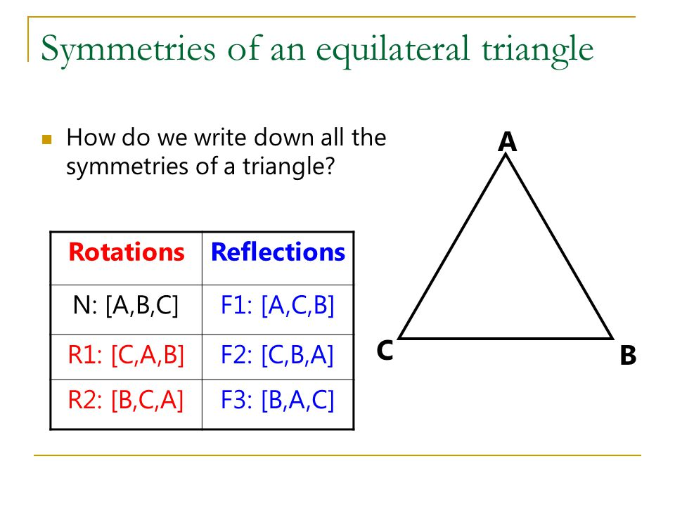 Symmetries of an equilateral triangle