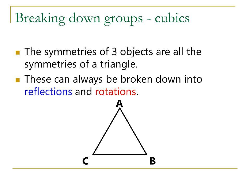Breaking down groups - cubics