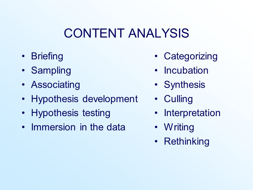 CONTENT ANALYSIS Briefing Sampling Associating Hypothesis development