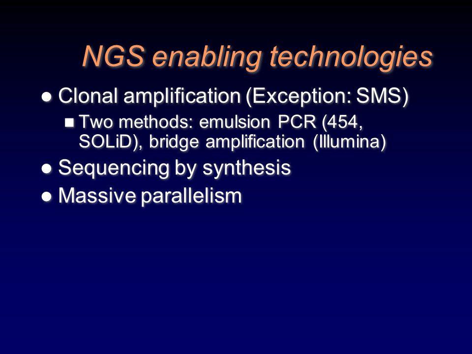 NGS enabling technologies