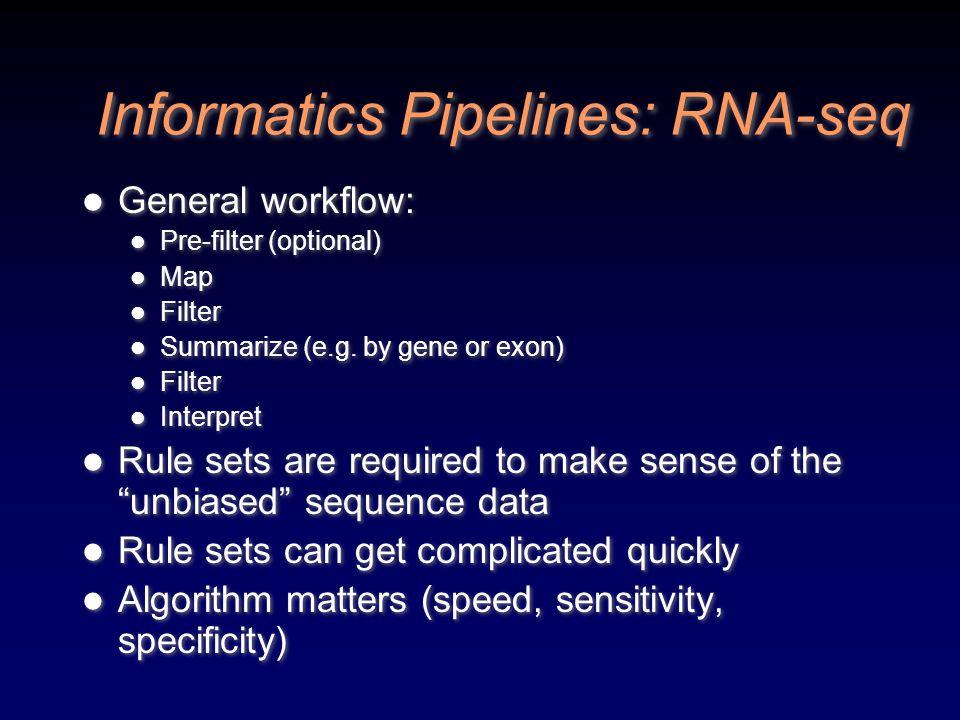 Informatics Pipelines: RNA-seq
