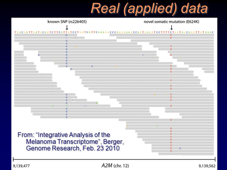 Real (applied) data From: Integrative Analysis of the Melanoma Transcriptome , Berger, Genome Research, Feb.