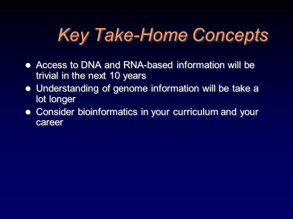 Key Take-Home Concepts