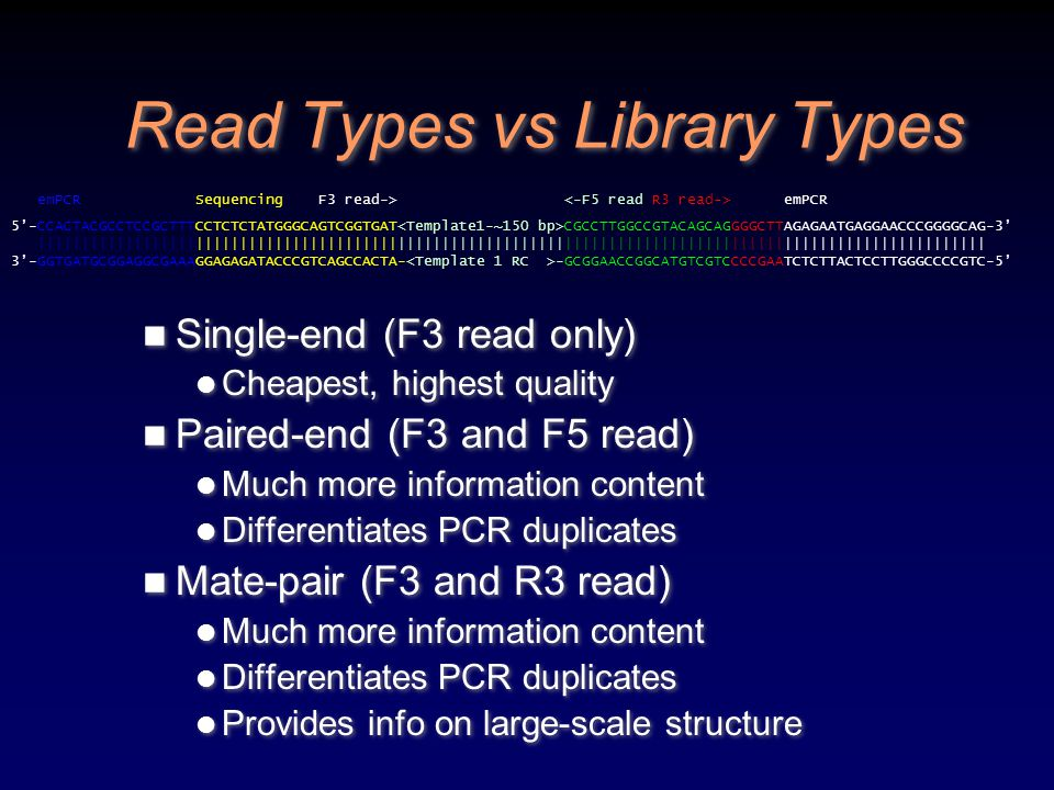 Read Types vs Library Types