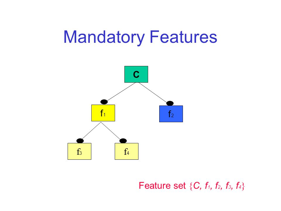 Mandatory Features C f1 f2 f3 f4 Feature set {C, f1, f2, f3, f4}