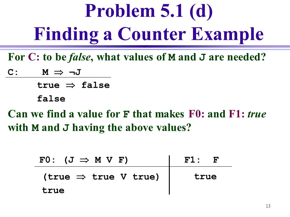 Problem 5.1 (d) Finding a Counter Example