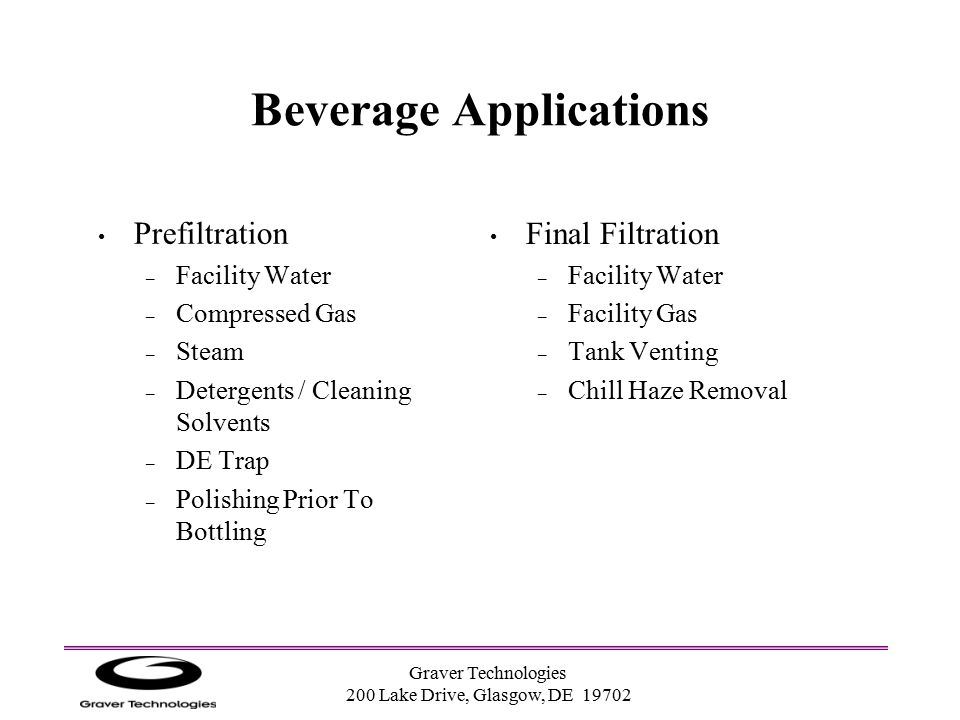 Beverage Applications