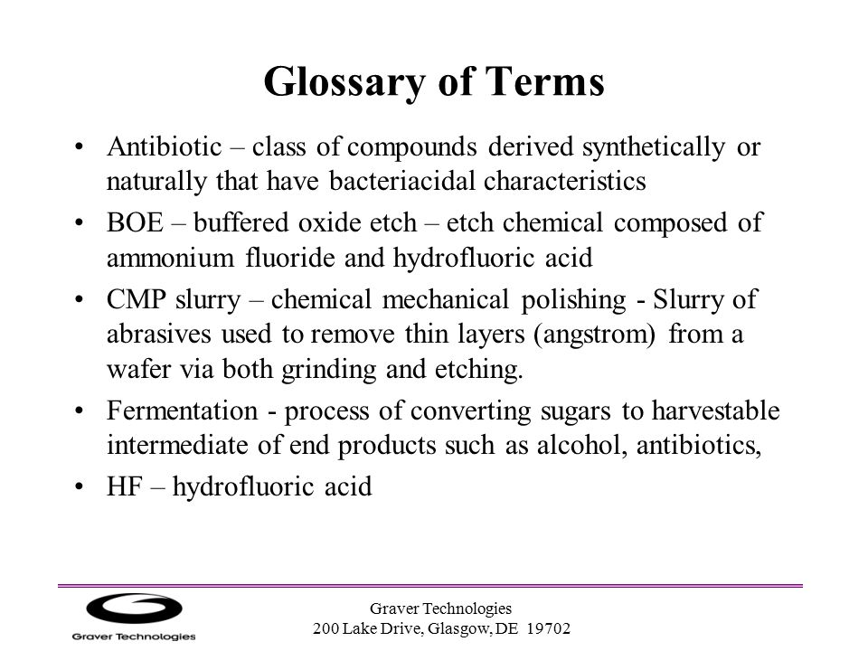 Glossary of Terms Antibiotic – class of compounds derived synthetically or naturally that have bacteriacidal characteristics.