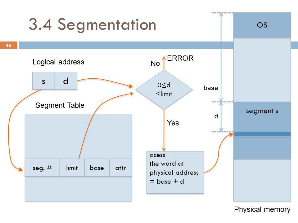 3.4 Segmentation Example 3.5.