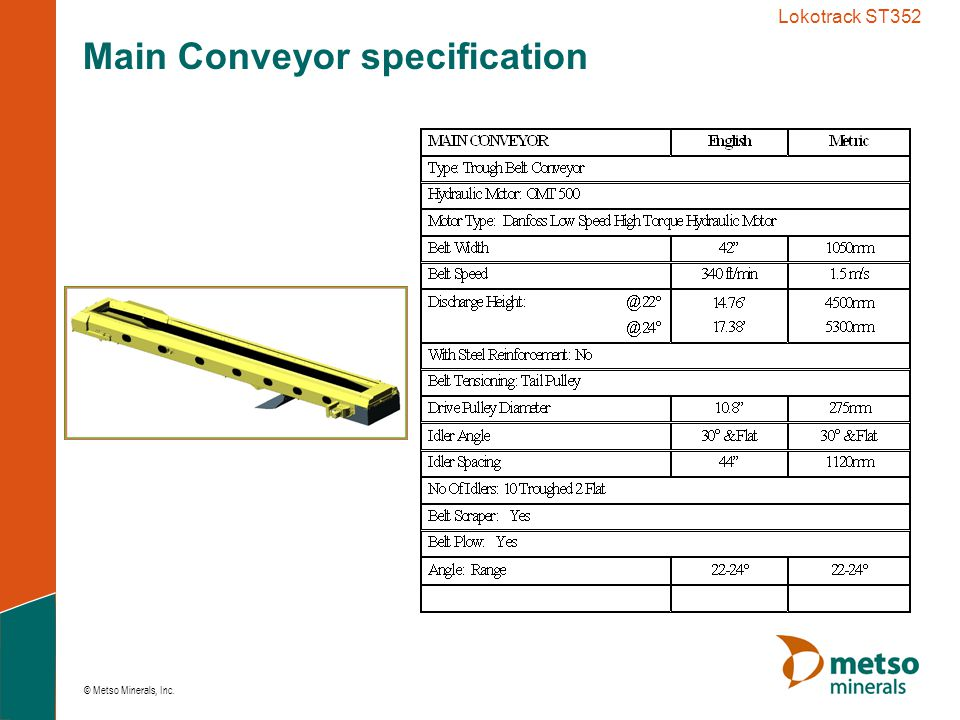 Main Conveyor specification