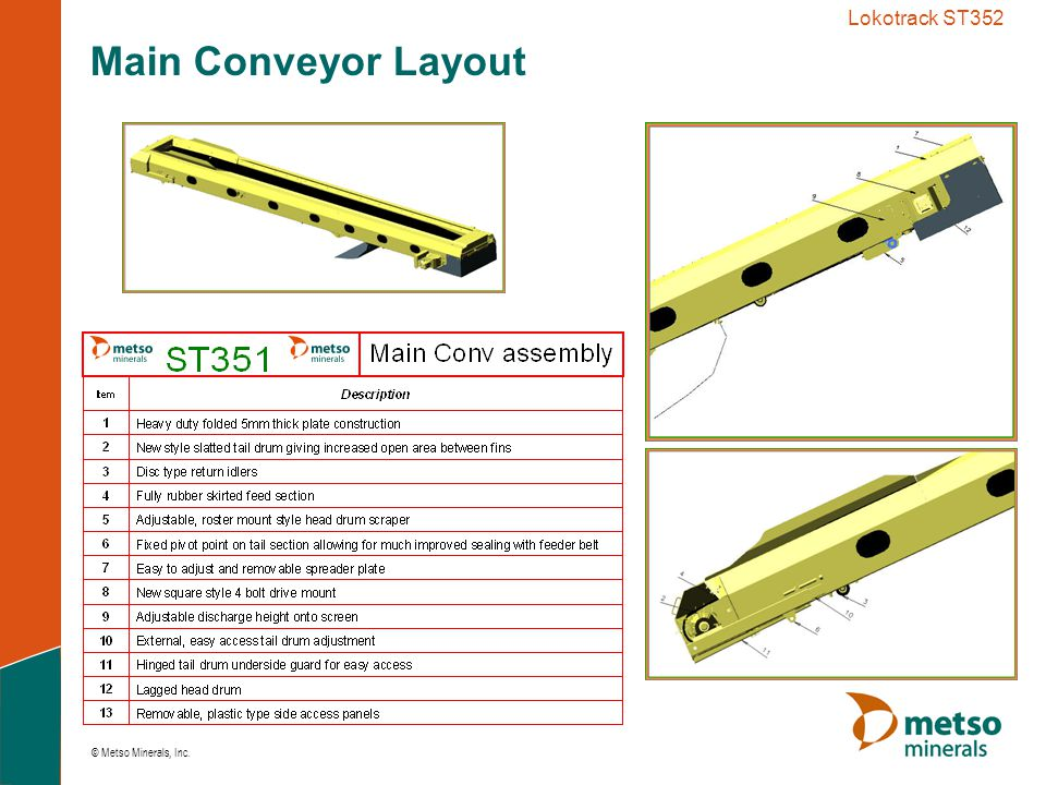 Lokotrack ST352 Main Conveyor Layout