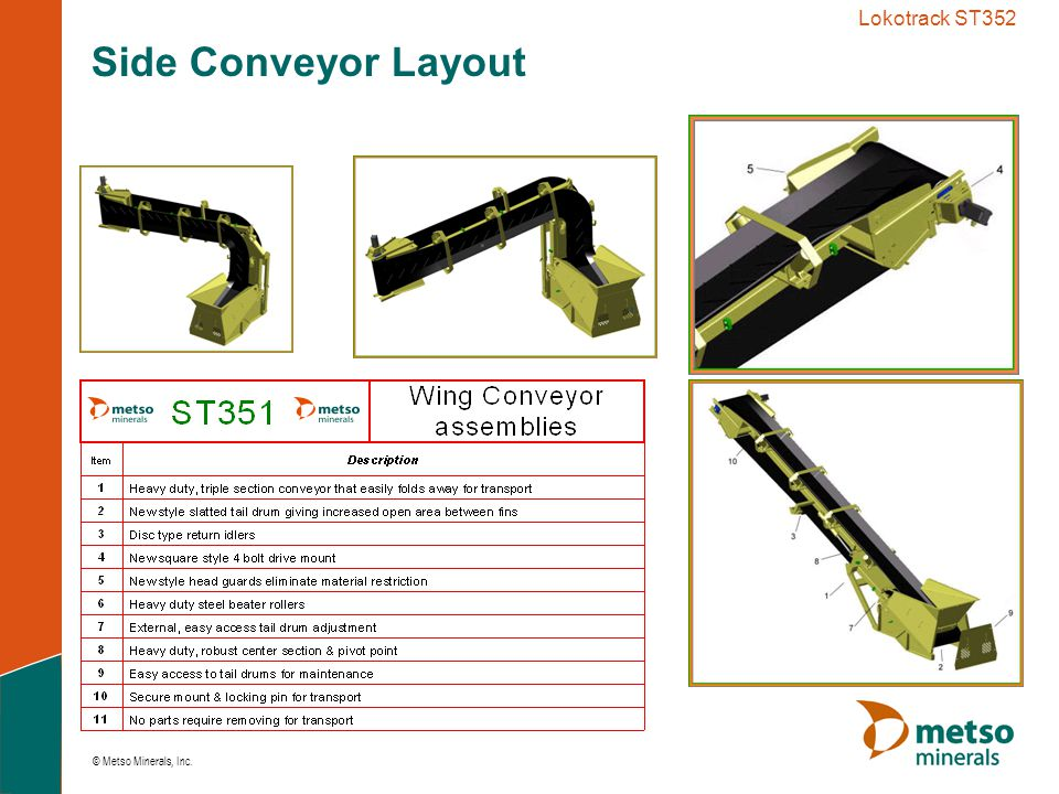 Lokotrack ST352 Side Conveyor Layout