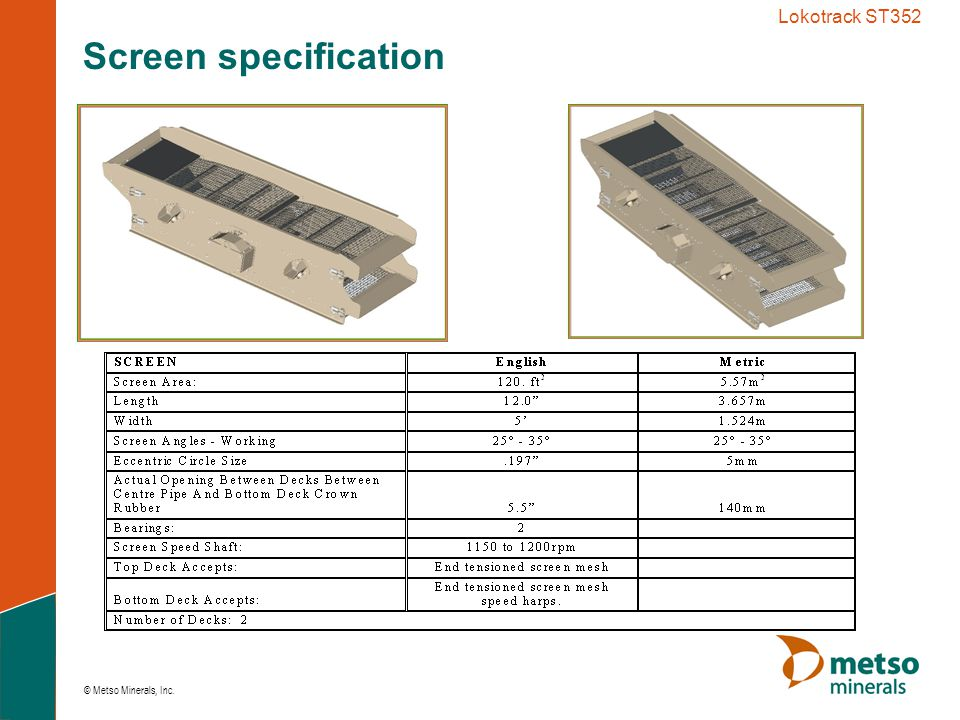 Lokotrack ST352 Screen specification