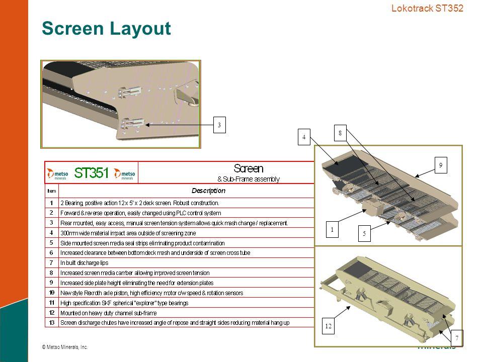 Lokotrack ST352 Screen Layout 3 8 4 9 1 5 12 7