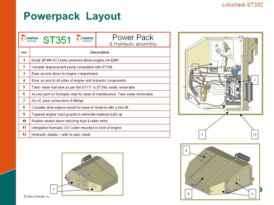 Lokotrack ST352 Powerpack Layout 6 2 1 11 6 4 9 4