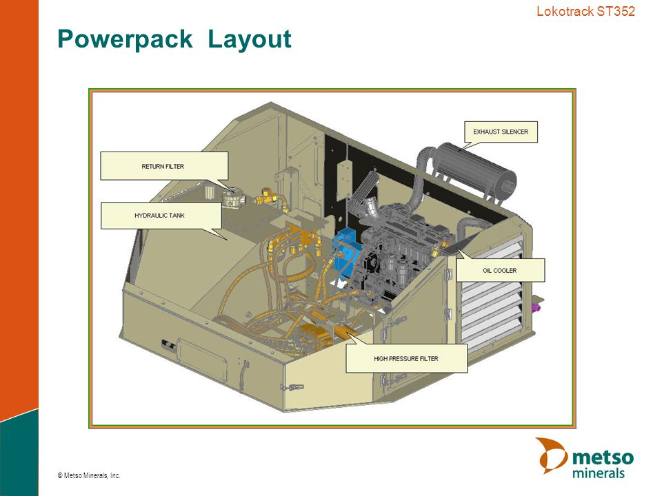 Lokotrack ST352 Powerpack Layout